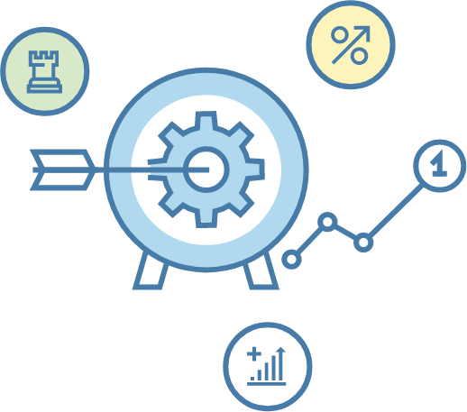 Test Automation Objectives