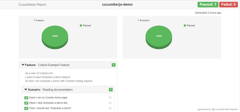 BDD in CucumberJS