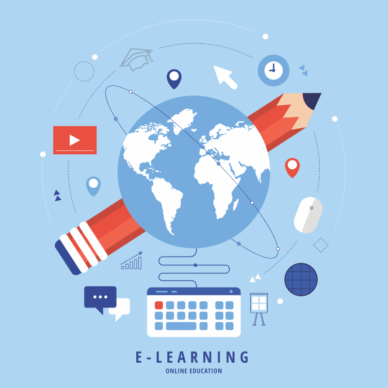 Choice of Learning Format