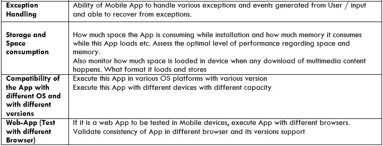 Mobile App Testing Checklist 3