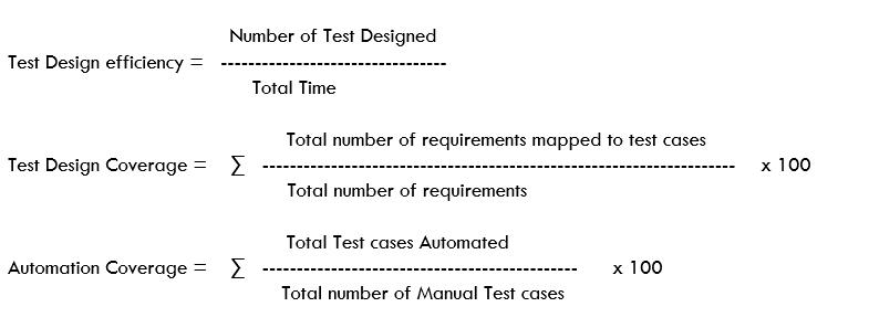 Test Design - Testing Metrics