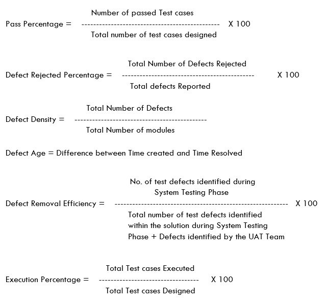 Test Execution 1 - Testing Metrics