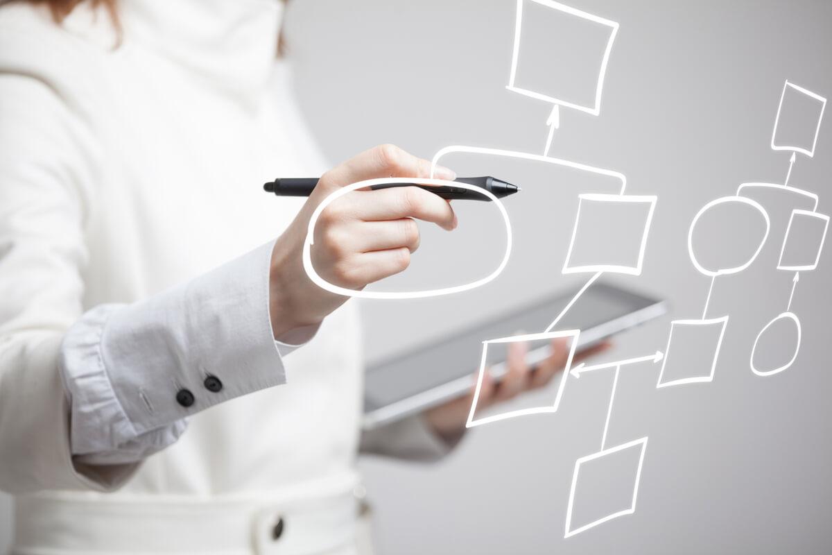 Why should you use Mind Maps for Exploratory Testing Documentation - Blog